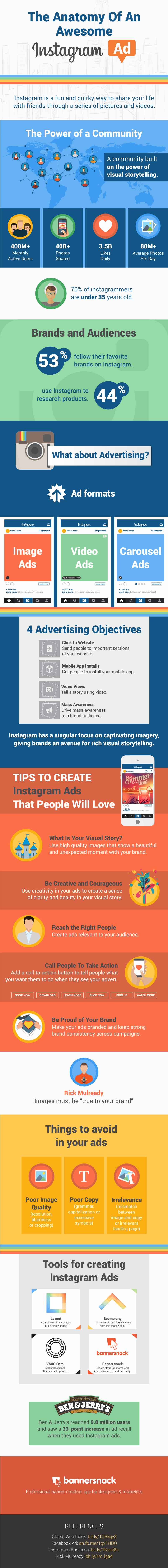 Infographic: The Anatomy Of An Awesome Instagram Ad
