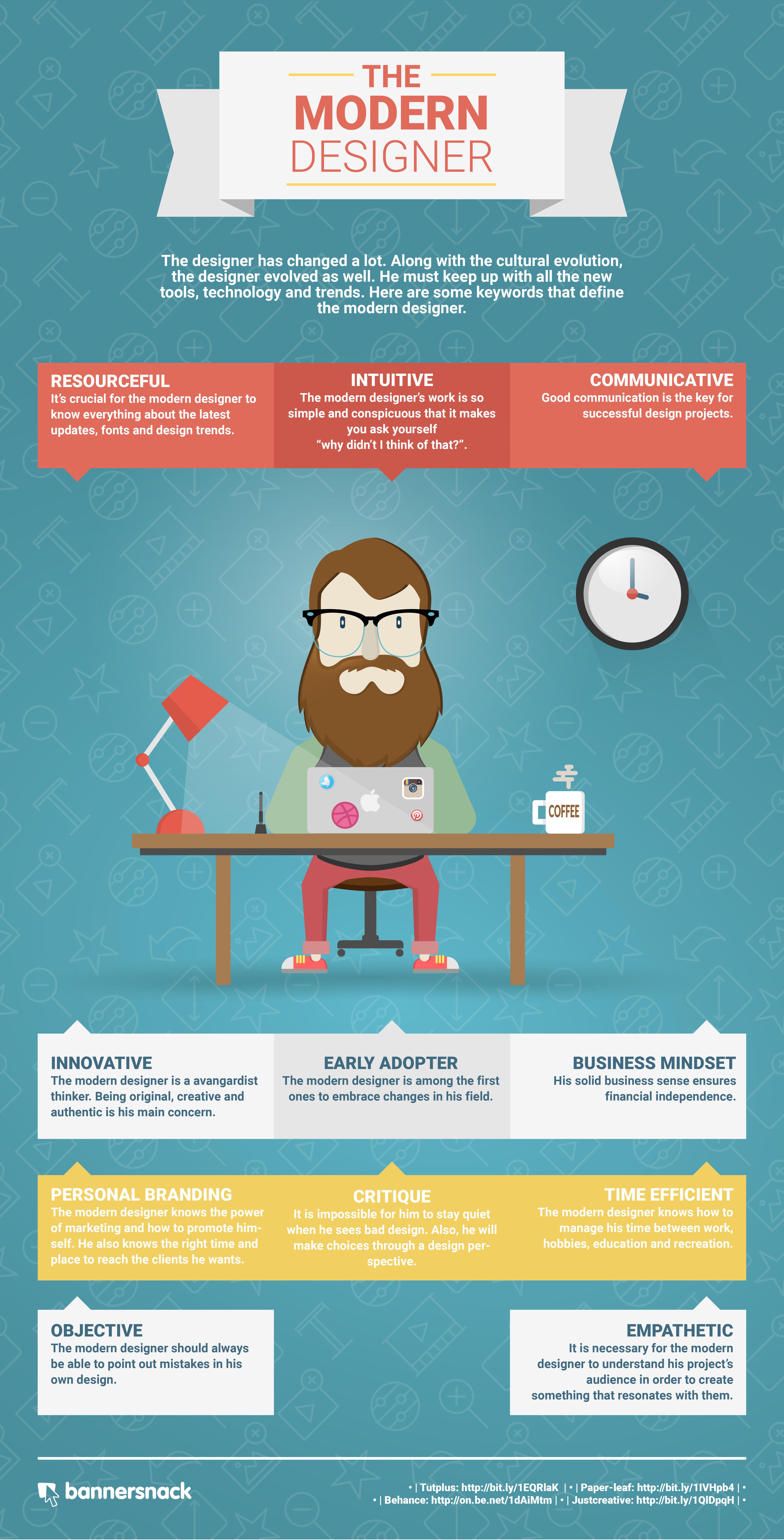 Infographic: The modern designer